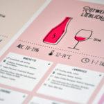 Das Wein Tableau